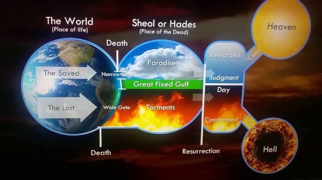 hemel of hel