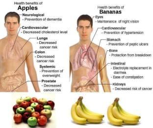 appels en bananen1